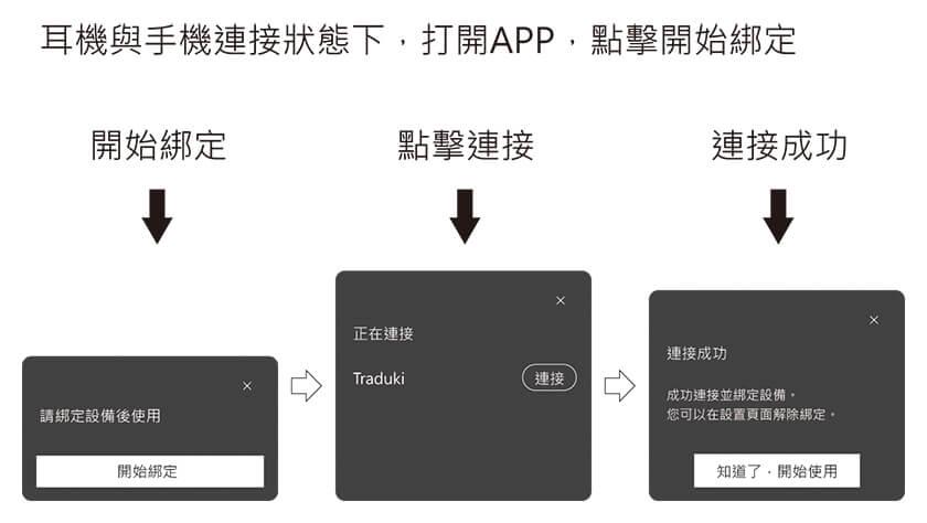 首次使用翻譯APP的綁定方式